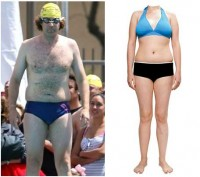 Skinny Fat Man and Woman