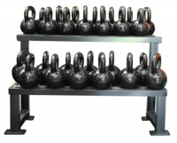How Many Kettlebell Do You Need To Get Started