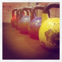 Choosing the Right Kettlebell