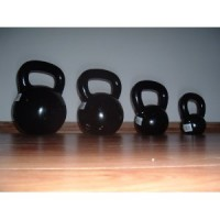 Review of the Cap Barbell Kettlebells